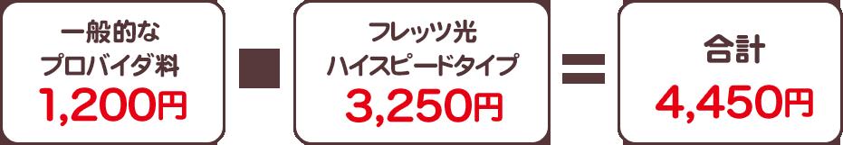 一般的なプロバイダ料1,200円+フレッツ光ハイスピードタイプ3,250円=合計4,450円