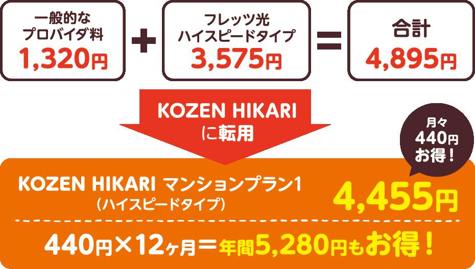 一般的なプロバイダ料1,320円+フレッツ光ハイスピードタイプ3,575円=合計4,895円